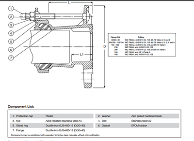 Rong Sheng Long Rubber Seals-Flange Adapter Rubber Ring | Rubber Gasket For Pipe Flange | Flange Ada-3
