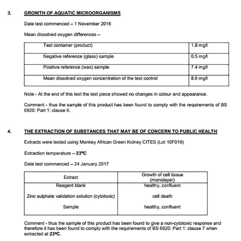 (BS6920)MA5860L-Report -4