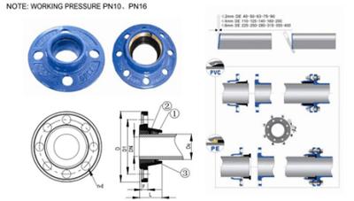 Rong Sheng Long Rubber Seals-Flange Adapter Rubber Ring | Rubber Gasket For Pipe Flange | Flange Ada-4