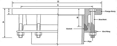 Rong Sheng Long Rubber Seals-Flange Adapter Rubber Ring | Rubber Gasket For Pipe Flange | Flange Ada-5
